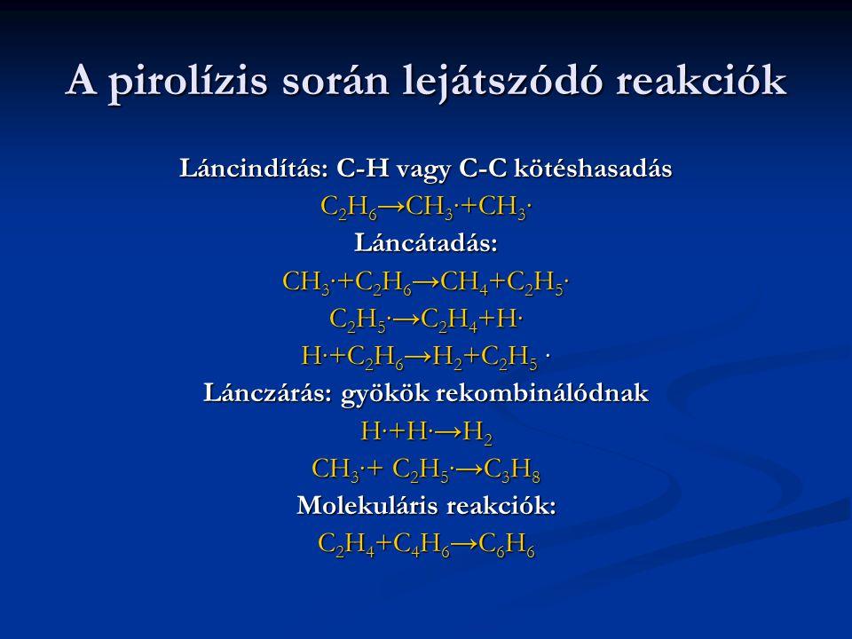 A pirolízis során lejátszódó reakciók Láncindítás: C-H vagy C-C kötéshasadás C 2 H 6 →CH 3 ∙+CH 3 ∙ Láncátadás: CH 3 ∙+C 2 H 6 →CH 4 +C 2 H 5 ∙ C 2 H