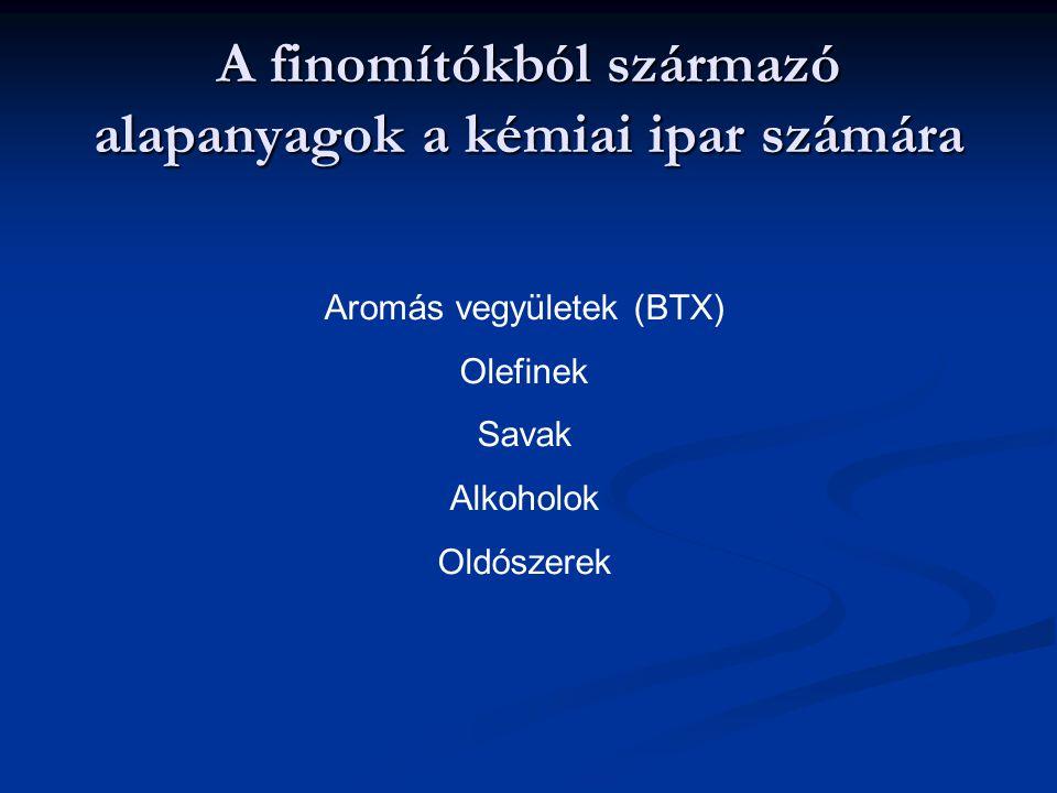 A finomítókból származó alapanyagok a kémiai ipar számára Aromás vegyületek (BTX) Olefinek Savak Alkoholok Oldószerek