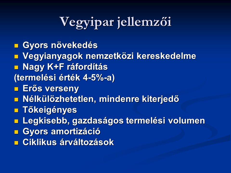 Katalitikus krakkolás Feladat: molekulatömeg és forrpont csökkentés Katalizátor: savas zeolit a) reaktor, b) sztrippelő; c) regenerátor; d) rizer; e1) regenerátor vezetéke; e2) sztripper vezetéke; f) ciklon; g) légfúvó; h) füstgáz turbina; i) kazán; j) frakcionáló; k) abszorber; l) debutanizáló; m) depropanizáló.