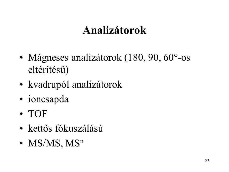 23 Analizátorok Mágneses analizátorok (180, 90, 60°-os eltérítésű) kvadrupól analizátorok ioncsapda TOF kettős fókuszálású MS/MS, MS n