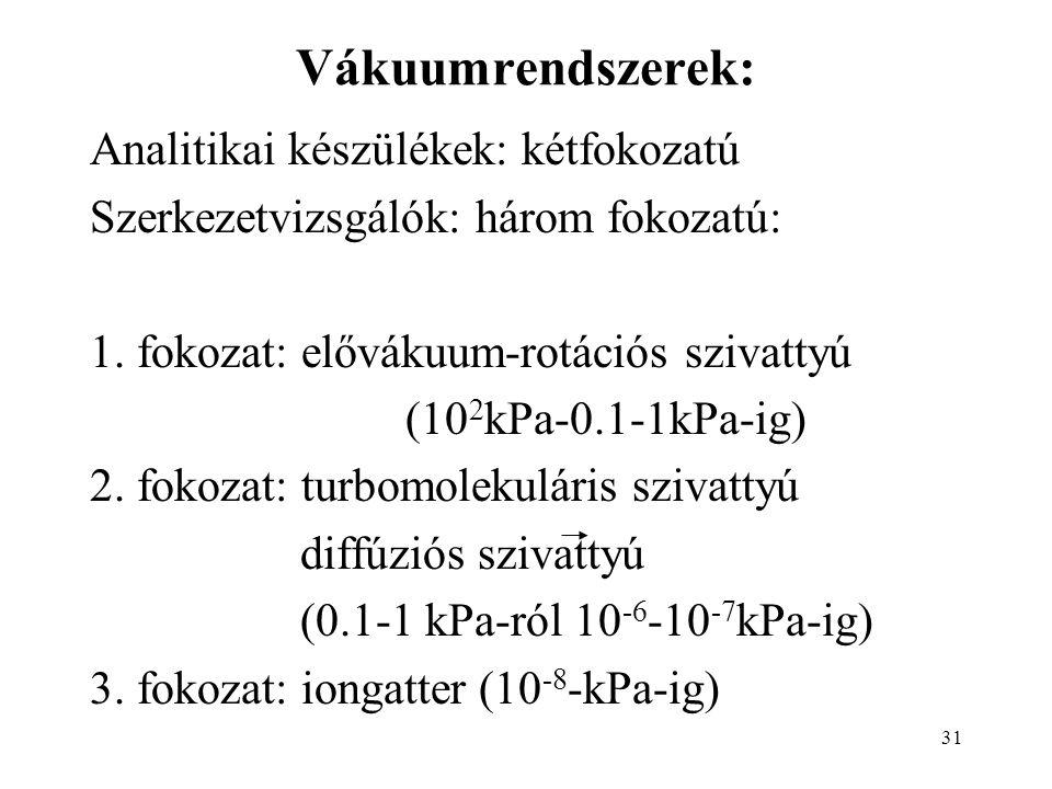 31 Vákuumrendszerek: Analitikai készülékek: kétfokozatú Szerkezetvizsgálók: három fokozatú: 1. fokozat: elővákuum-rotációs szivattyú (10 2 kPa-0.1-1kP