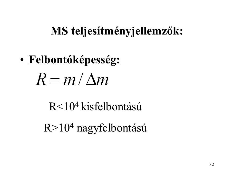 32 MS teljesítményjellemzők: Felbontóképesség: R<10 4 kisfelbontású R>10 4 nagyfelbontású
