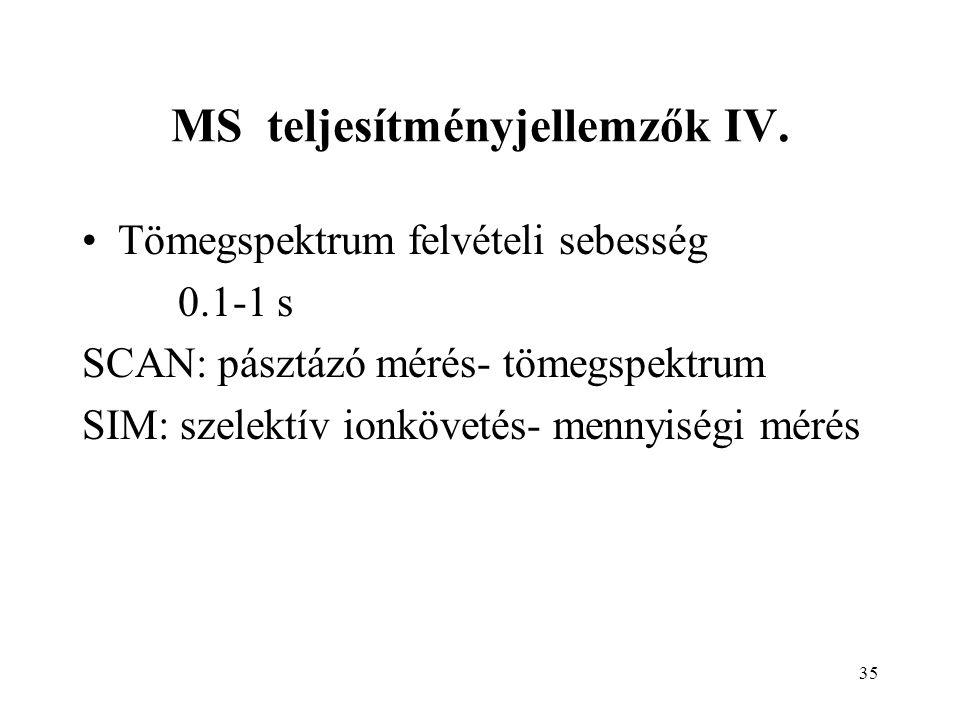 35 MS teljesítményjellemzők IV. Tömegspektrum felvételi sebesség 0.1-1 s SCAN: pásztázó mérés- tömegspektrum SIM: szelektív ionkövetés- mennyiségi mér