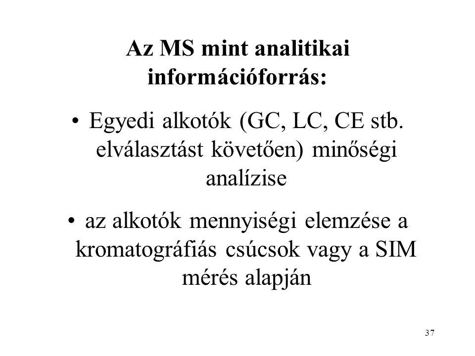 37 Az MS mint analitikai információforrás: Egyedi alkotók (GC, LC, CE stb. elválasztást követően) minőségi analízise az alkotók mennyiségi elemzése a