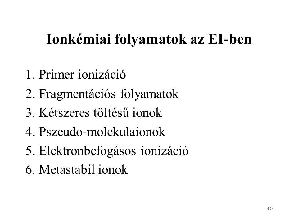 40 Ionkémiai folyamatok az EI-ben 1. Primer ionizáció 2. Fragmentációs folyamatok 3. Kétszeres töltésű ionok 4. Pszeudo-molekulaionok 5. Elektronbefog