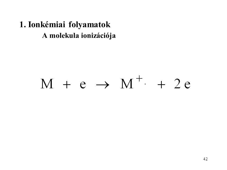 42 1. Ionkémiai folyamatok A molekula ionizációja