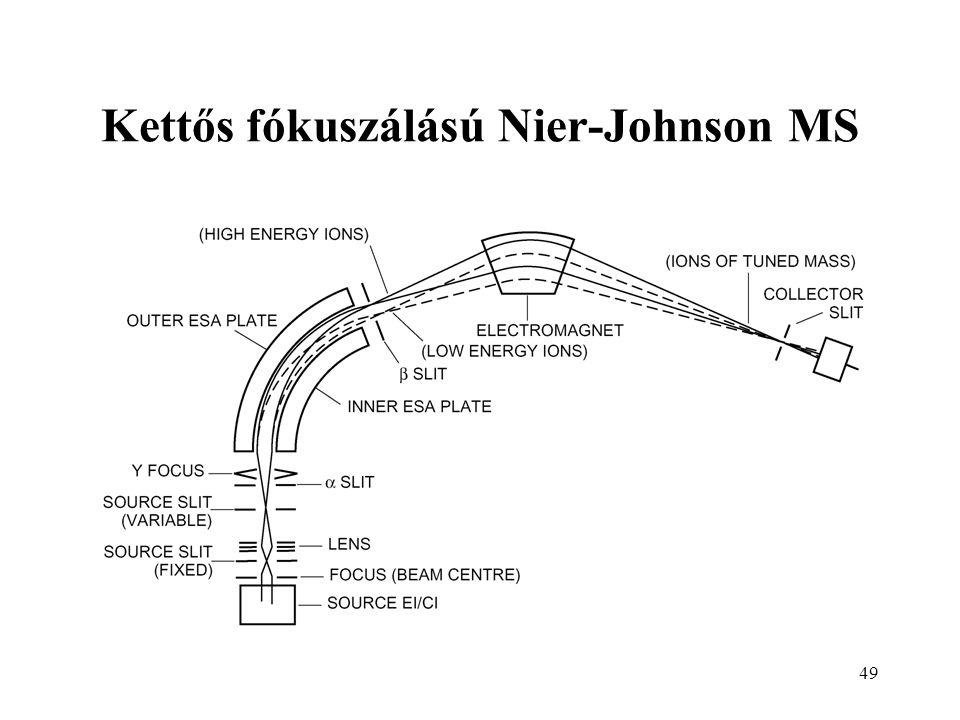 49 Kettős fókuszálású Nier-Johnson MS