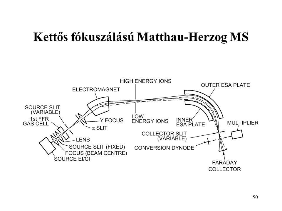 50 Kettős fókuszálású Matthau-Herzog MS