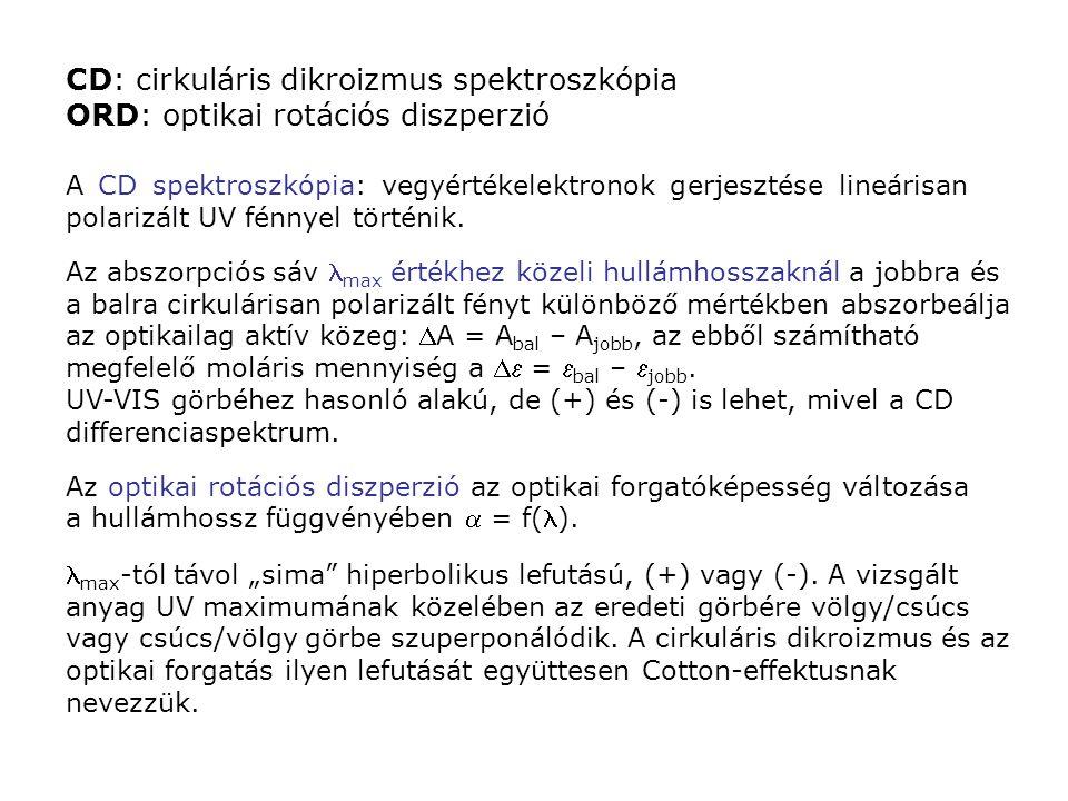 CD: cirkuláris dikroizmus spektroszkópia ORD: optikai rotációs diszperzió A CD spektroszkópia: vegyértékelektronok gerjesztése lineárisan polarizált U