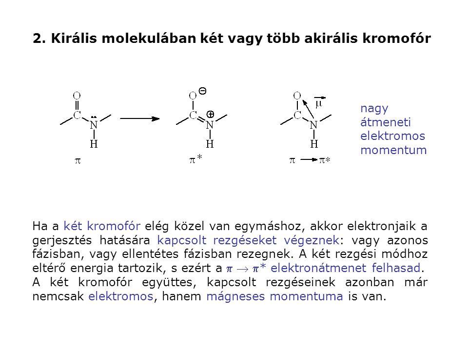 2. Királis molekulában két vagy több akirális kromofór nagy átmeneti elektromos momentum Ha a két kromofór elég közel van egymáshoz, akkor elektronjai