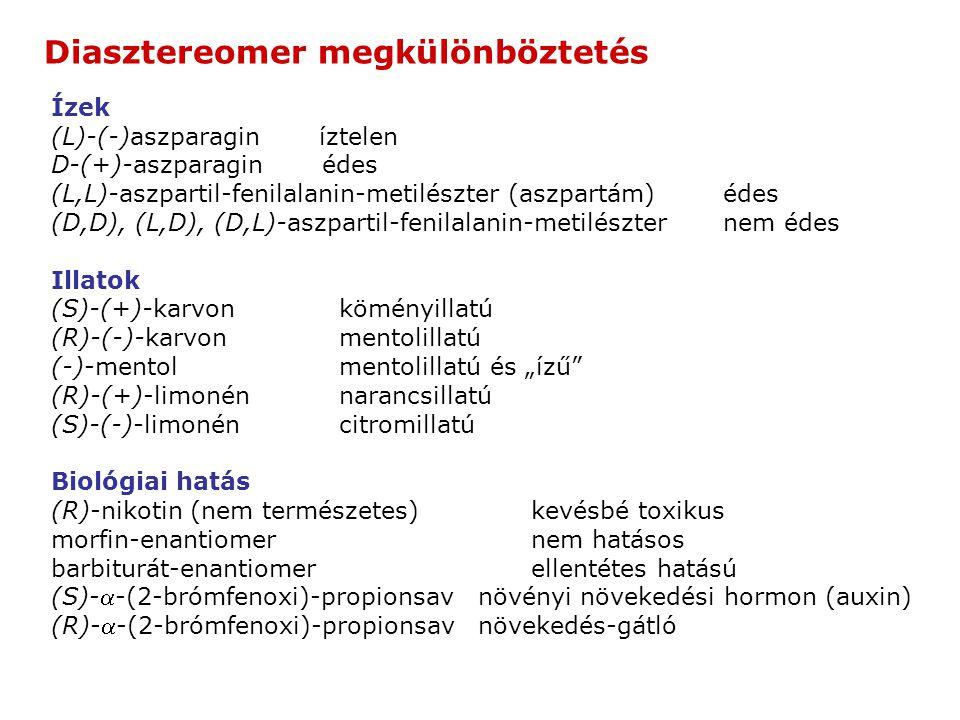 Diasztereomer megkülönböztetés Ízek (L)-(-)aszparagin íztelen D-(+)-aszparagin édes (L,L)-aszpartil-fenilalanin-metilészter (aszpartám)édes (D,D), (L,