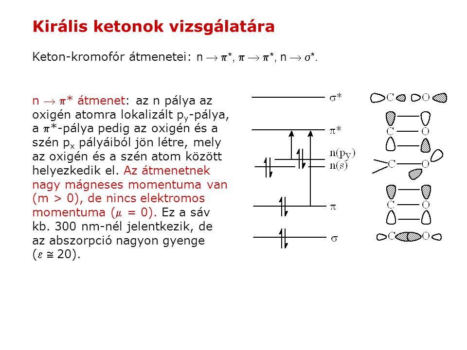 Királis ketonok vizsgálatára Keton-kromofór átmenetei: n   *,    *, n   *. n  * átmenet: az n pálya az oxigén atomra lokalizált p y -pálya, a
