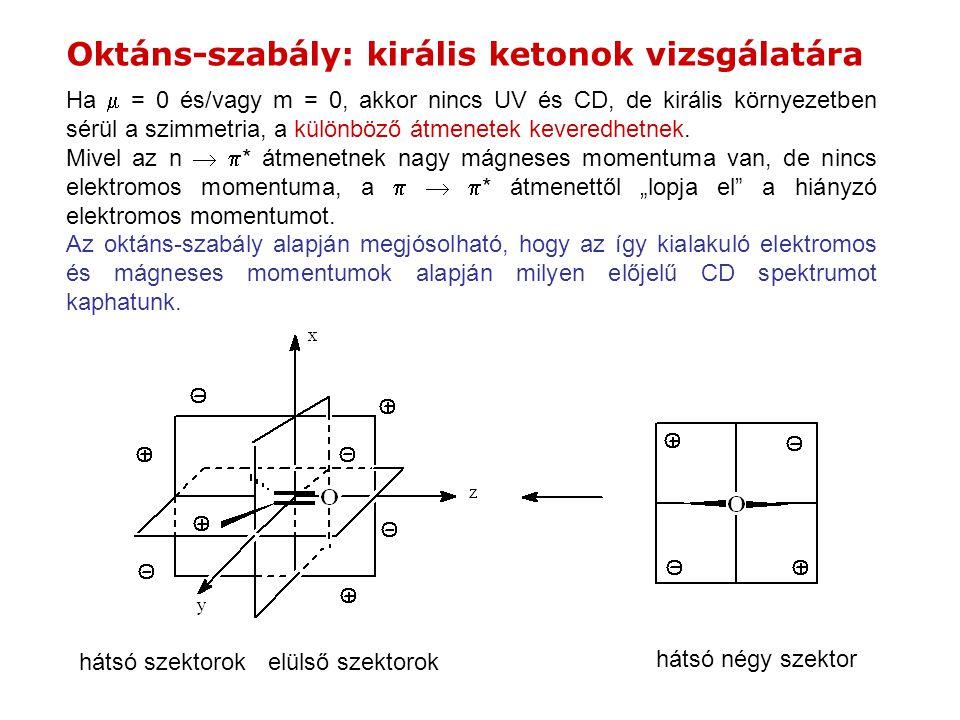 Ha  = 0 és/vagy m = 0, akkor nincs UV és CD, de királis környezetben sérül a szimmetria, a különböző átmenetek keveredhetnek. Mivel az n   * átmene