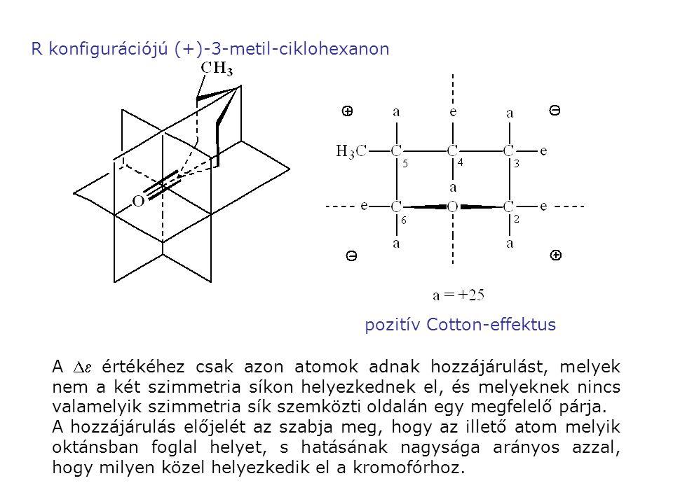 R konfigurációjú (+)-3-metil-ciklohexanon pozitív Cotton-effektus A  értékéhez csak azon atomok adnak hozzájárulást, melyek nem a két szimmetria sík