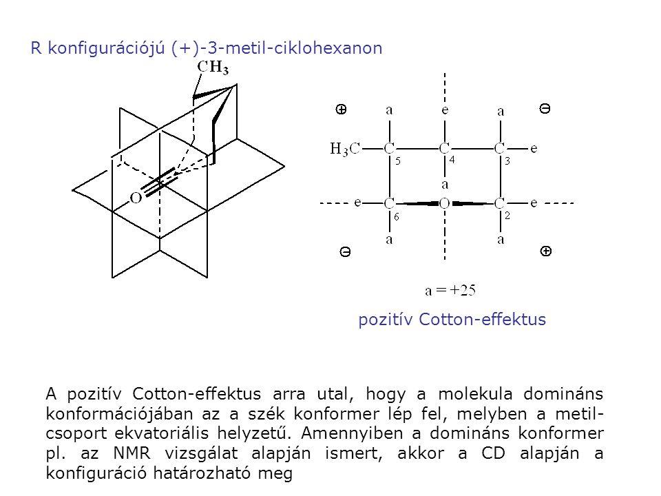 R konfigurációjú (+)-3-metil-ciklohexanon pozitív Cotton-effektus A pozitív Cotton-effektus arra utal, hogy a molekula domináns konformációjában az a