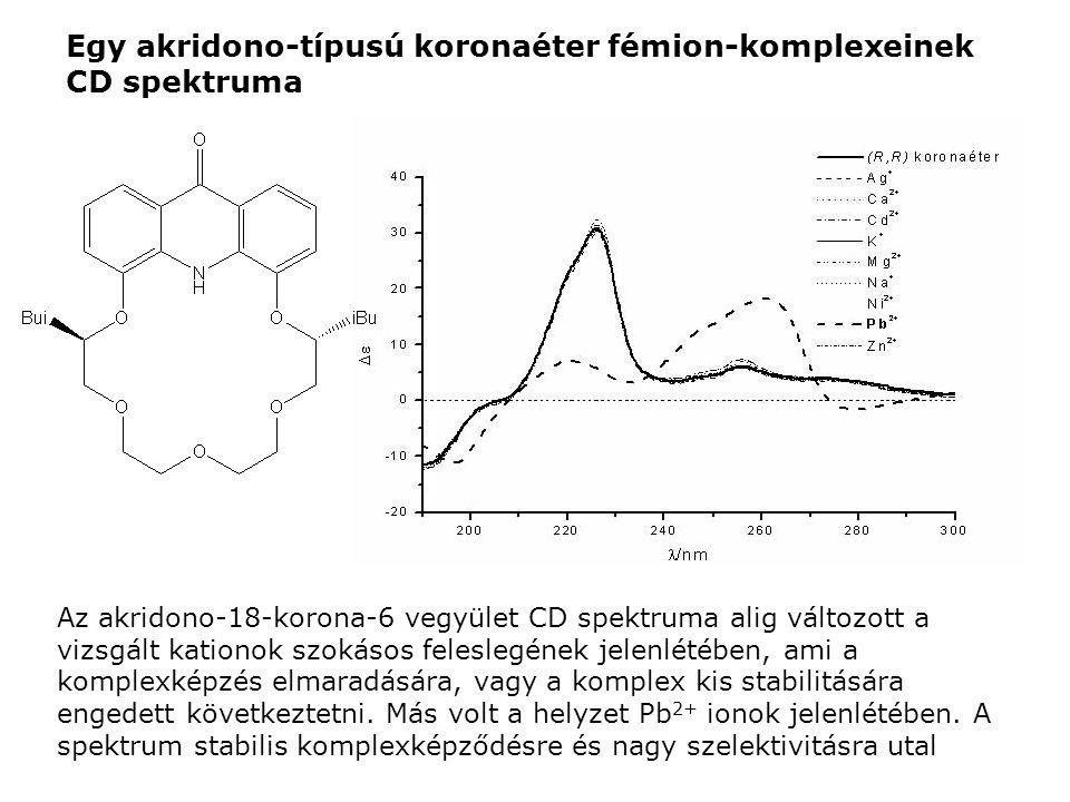 Egy akridono-típusú koronaéter fémion-komplexeinek CD spektruma Az akridono-18-korona-6 vegyület CD spektruma alig változott a vizsgált kationok szoká