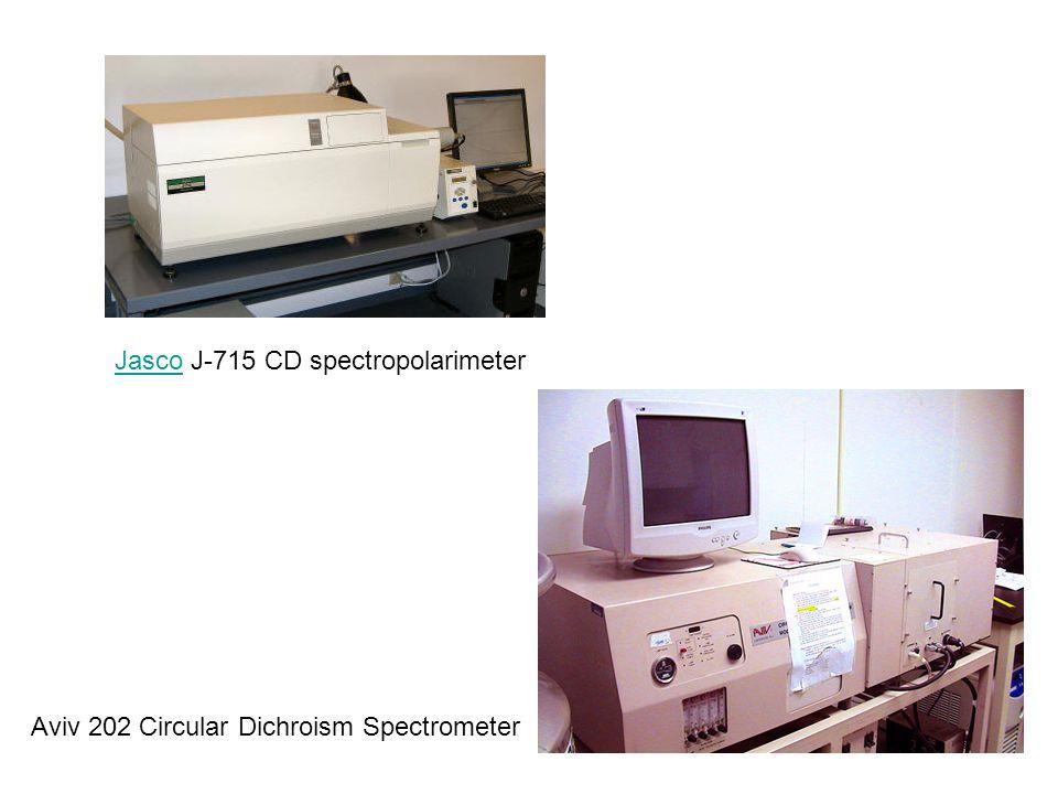 JascoJasco J-715 CD spectropolarimeter Aviv 202 Circular Dichroism Spectrometer
