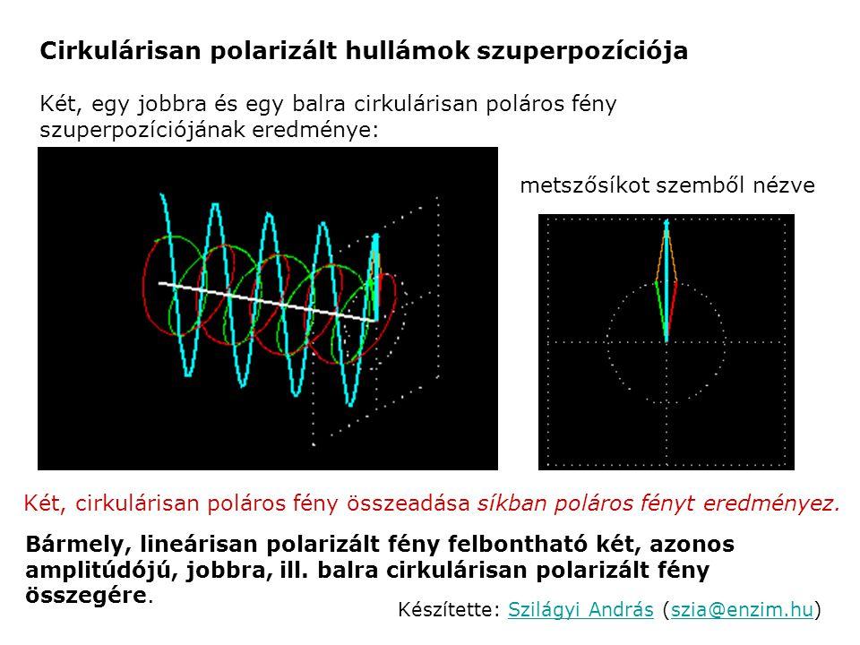 Cirkuláris dikroizmus és a cirkuláris kettőstörés együttes hatása síkban poláros hullámra Egy síkban poláros fénysugarat olyan anyagon bocsátunk át, amely cirkuláris dikroizmust és cirkuláris kettőstörést egyaránt mutat: A piros komponens változatlanul halad át az anyagon, a zöld komponensre nézve viszont az anyagnak elnyelése és törésmutatója is van.