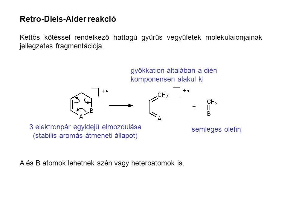 Retro-Diels-Alder reakció Kettős kötéssel rendelkező hattagú gyűrűs vegyületek molekulaionjainak jellegzetes fragmentációja. 3 elektronpár egyidejű el