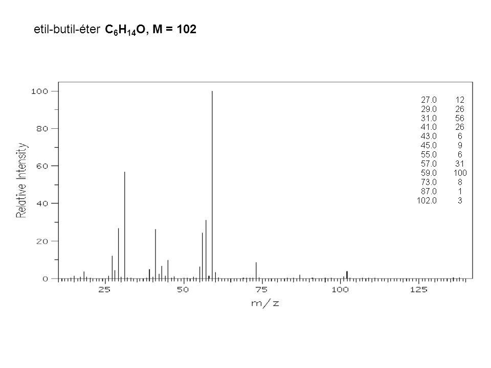 etil-butil-éter C 6 H 14 O, M = 102
