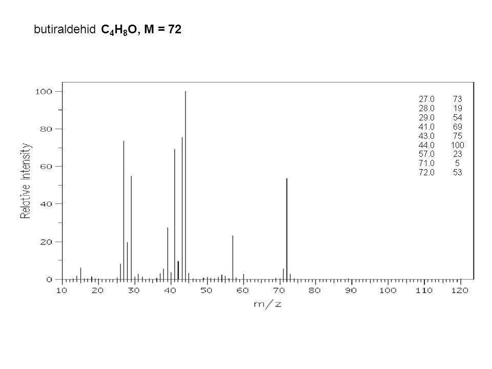 butiraldehid C 4 H 8 O, M = 72