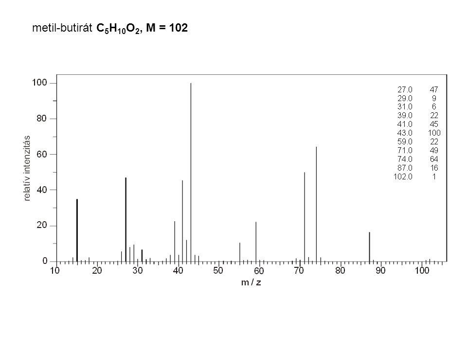 metil-butirát C 5 H 10 O 2, M = 102