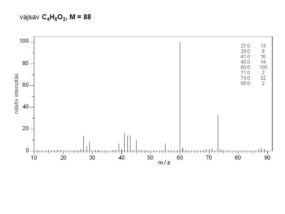 vajsav C 4 H 8 O 2, M = 88