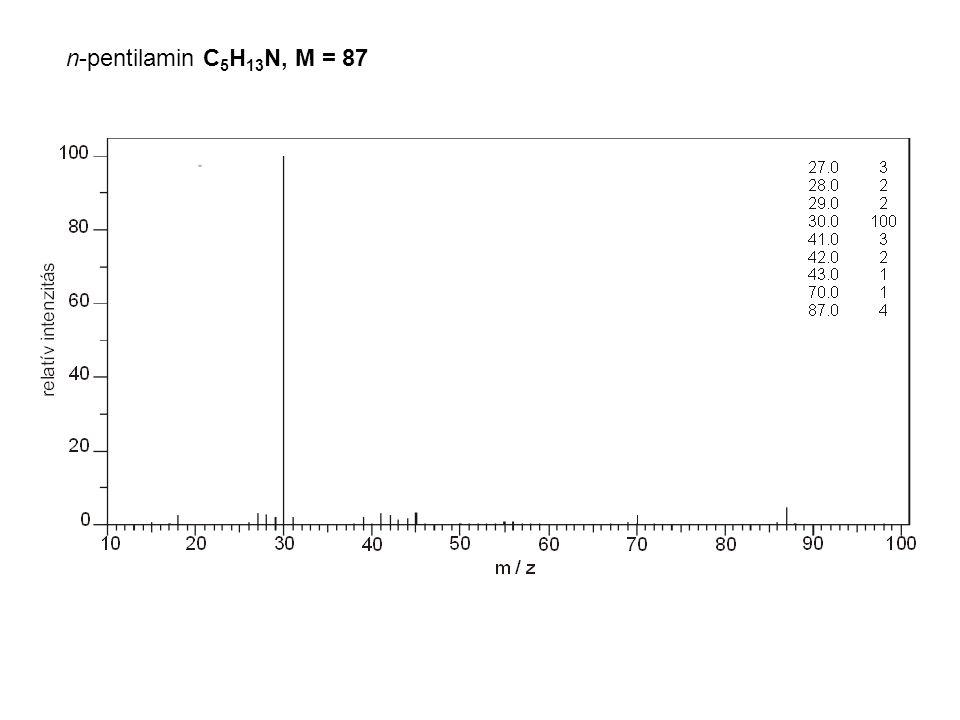 n-pentilamin C 5 H 13 N, M = 87