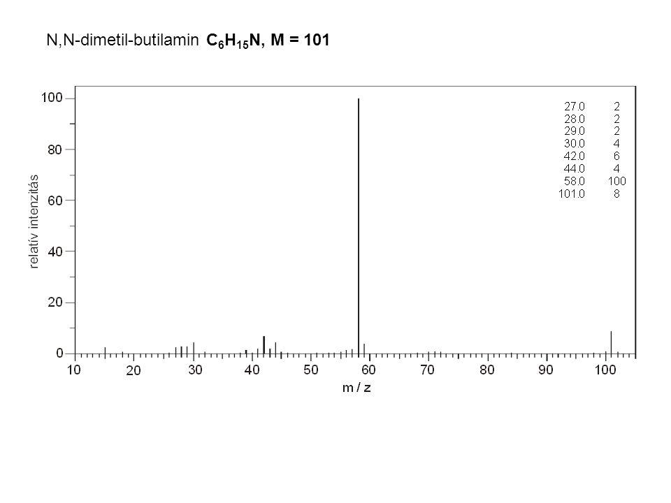 N,N-dimetil-butilamin C 6 H 15 N, M = 101
