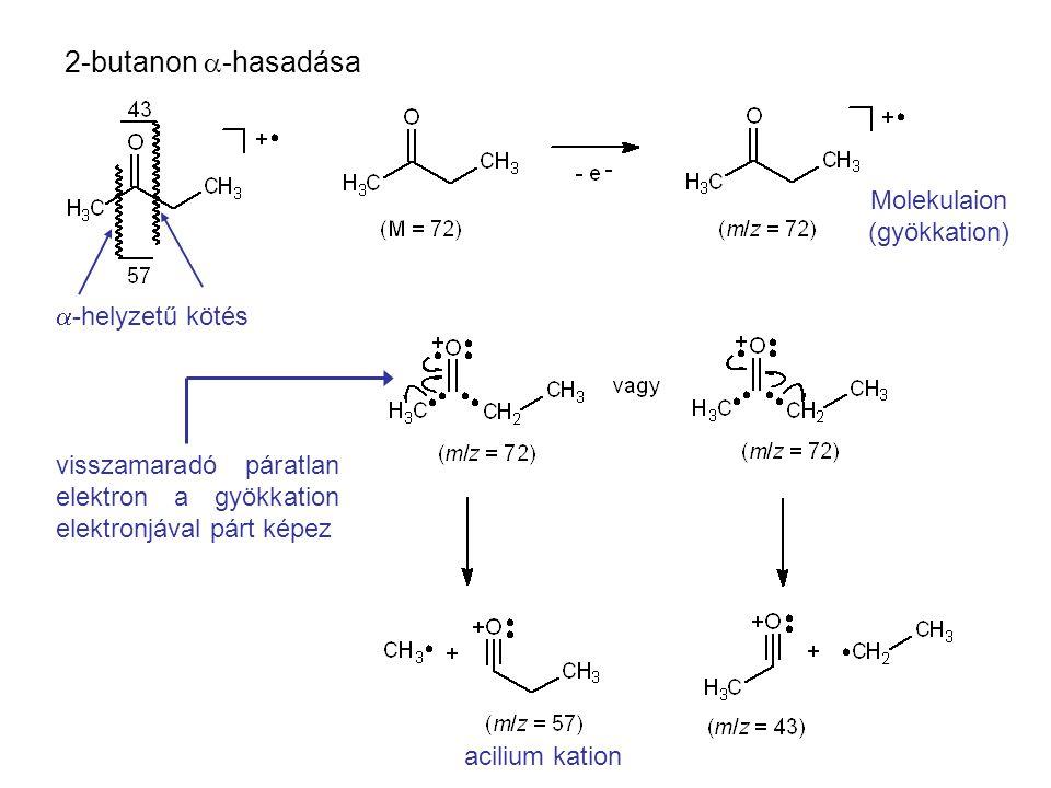 2-butanon  -hasadása  -helyzetű kötés Molekulaion (gyökkation) visszamaradó páratlan elektron a gyökkation elektronjával párt képez acilium kation