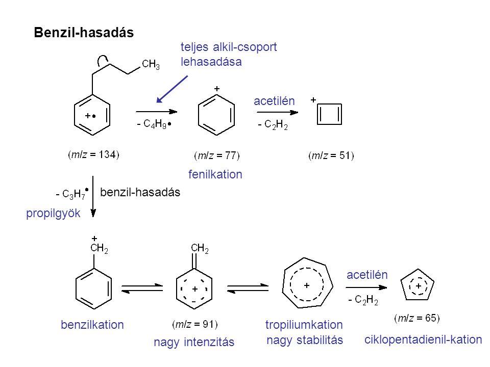 propilgyök benzilkation Benzil-hasadás tropiliumkation nagy stabilitás nagy intenzitás acetilén teljes alkil-csoport lehasadása fenilkation acetilén b