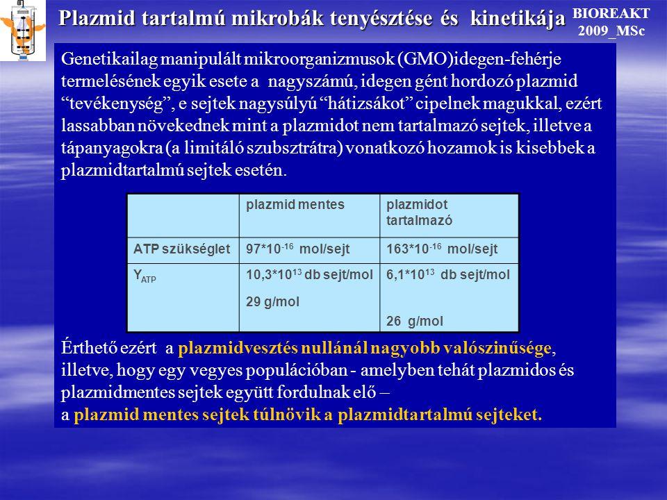 Plazmidtartalmú mikrobák tenyésztése és kinetikája IMANAKA és AIBA (1981)Feltétel: az X arányos N-nel.