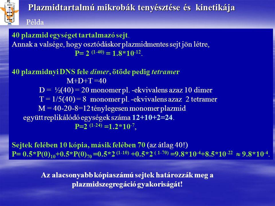 Plazmidtartalmú mikrobák tenyésztése és kinetikája Plazmidhordozók hányada a generációk számának függvényében  =  -/  + p=0,01 f     1 0.5 0 25  33 gen.
