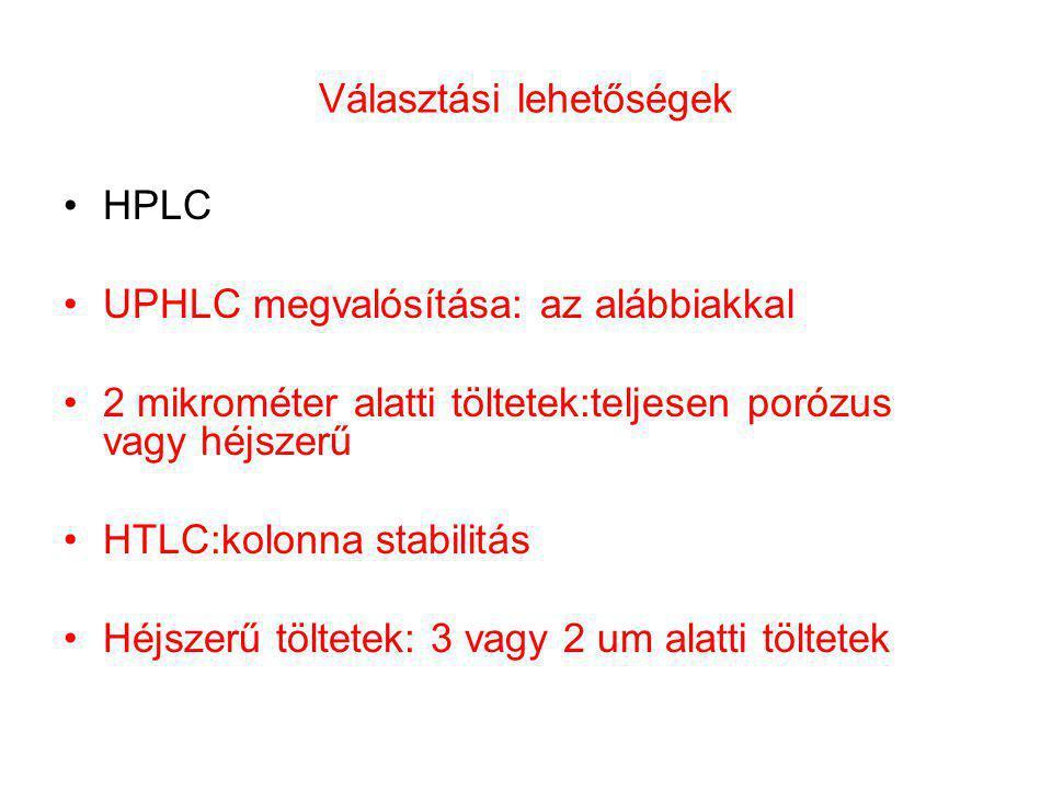 Választási lehetőségek HPLC UPHLC megvalósítása: az alábbiakkal 2 mikrométer alatti töltetek:teljesen porózus vagy héjszerű HTLC:kolonna stabilitás Hé