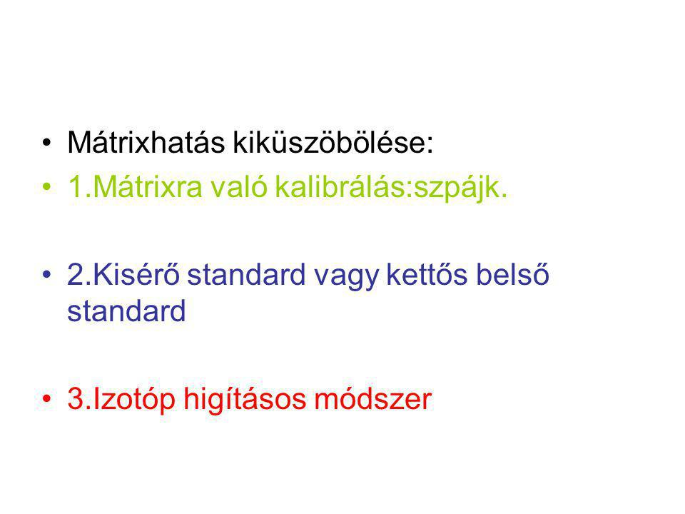 Mátrixhatás kiküszöbölése: 1.Mátrixra való kalibrálás:szpájk. 2.Kisérő standard vagy kettős belső standard 3.Izotóp higításos módszer