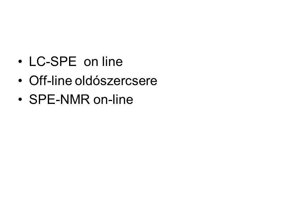LC-SPE on line Off-line oldószercsere SPE-NMR on-line
