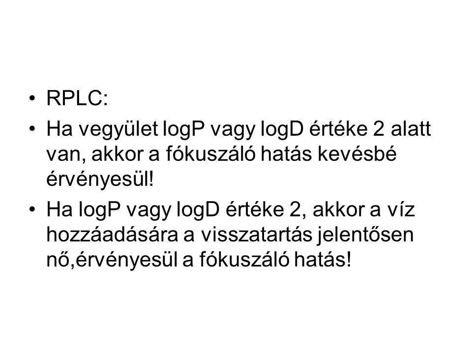 RPLC: Ha vegyület logP vagy logD értéke 2 alatt van, akkor a fókuszáló hatás kevésbé érvényesül! Ha logP vagy logD értéke 2, akkor a víz hozzáadására