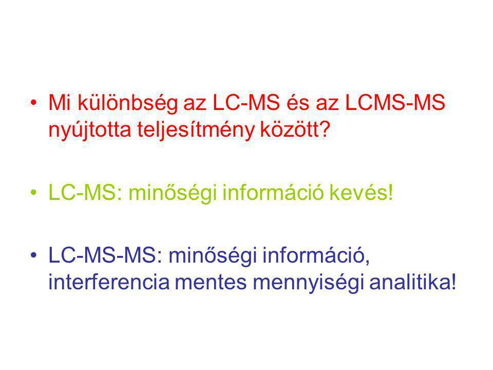 Mi különbség az LC-MS és az LCMS-MS nyújtotta teljesítmény között? LC-MS: minőségi információ kevés! LC-MS-MS: minőségi információ, interferencia ment