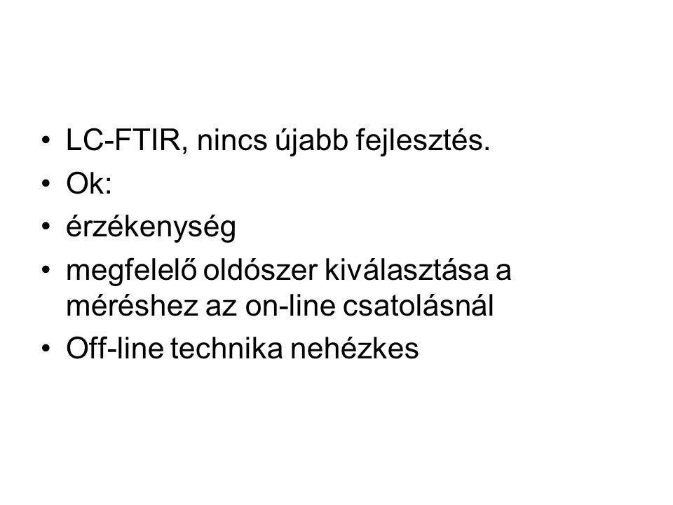 LC-FTIR, nincs újabb fejlesztés. Ok: érzékenység megfelelő oldószer kiválasztása a méréshez az on-line csatolásnál Off-line technika nehézkes