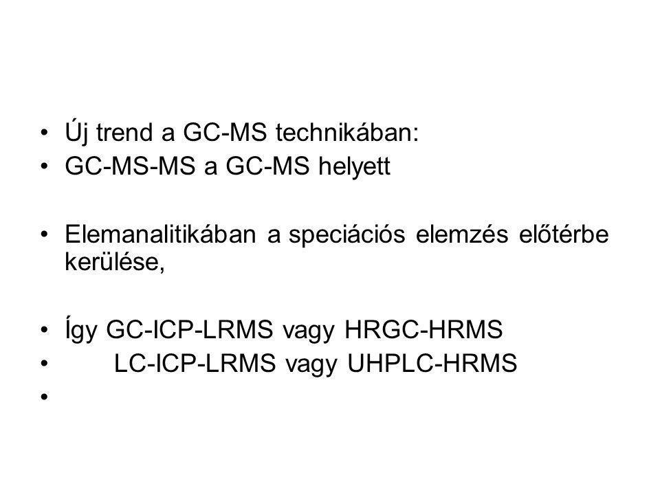 Új trend a GC-MS technikában: GC-MS-MS a GC-MS helyett Elemanalitikában a speciációs elemzés előtérbe kerülése, Így GC-ICP-LRMS vagy HRGC-HRMS LC-ICP-