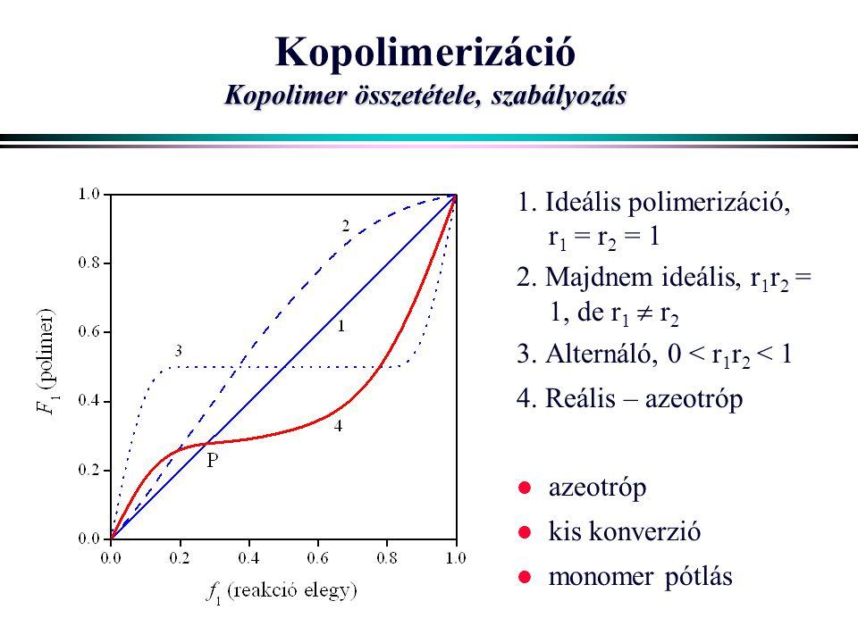 Kopolimer összetétele, szabályozás Kopolimerizáció Kopolimer összetétele, szabályozás 1. Ideális polimerizáció, r 1 = r 2 = 1 2. Majdnem ideális, r 1