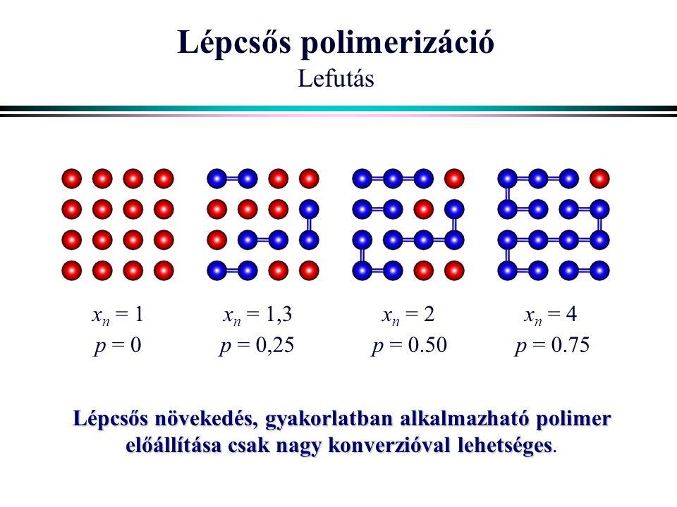 Lépcsős polimerizáció Lefutás x n = 1 p = 0 x n = 1,3 p = 0,25 x n = 2 p = 0.50 x n = 4 p = 0.75 Lépcsős növekedés, gyakorlatban alkalmazható polimer