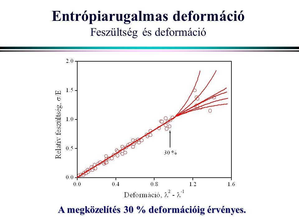 Entrópiarugalmas deformáció Feszültség és deformáció A megközelítés 30 % deformációig érvényes.