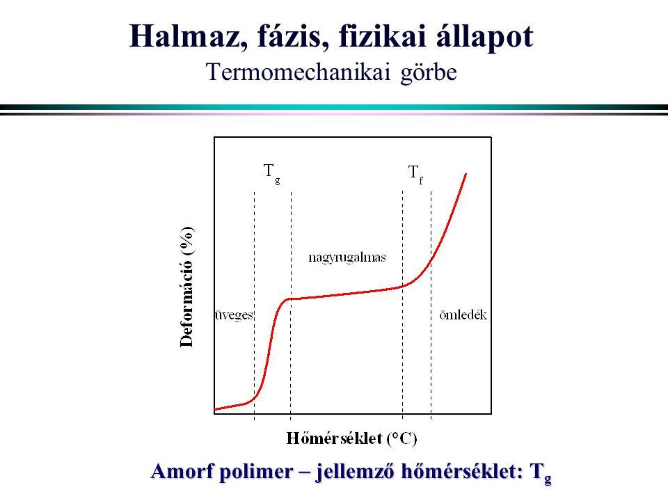 Halmaz, fázis, fizikai állapot Termomechanikai görbe Amorf polimer  jellemző hőmérséklet: T g