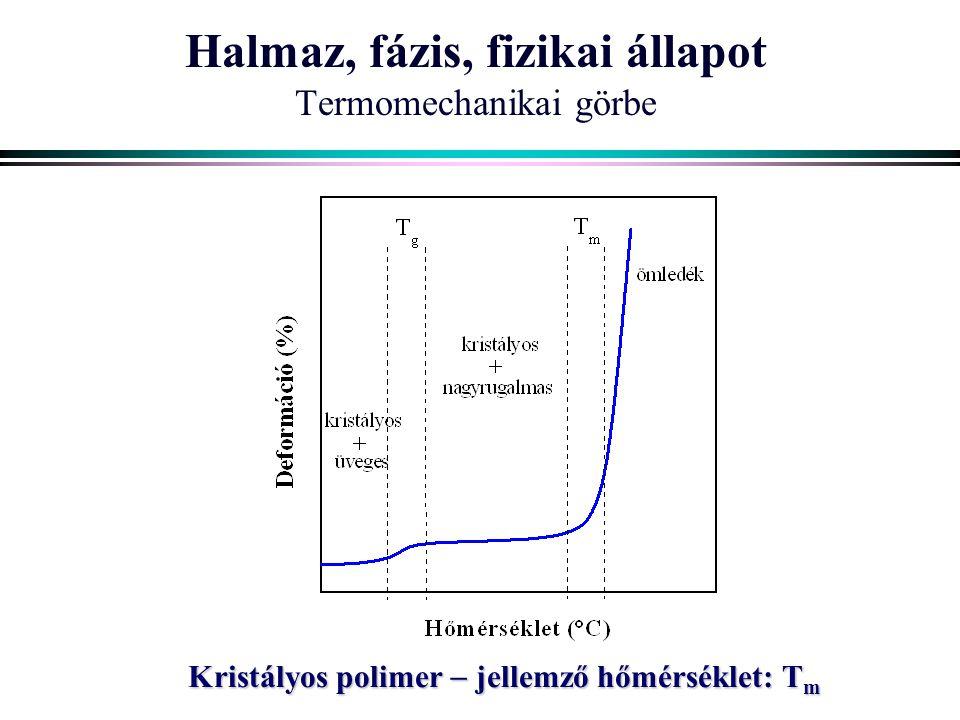 Halmaz, fázis, fizikai állapot Termomechanikai görbe Kristályos polimer  jellemző hőmérséklet: T m