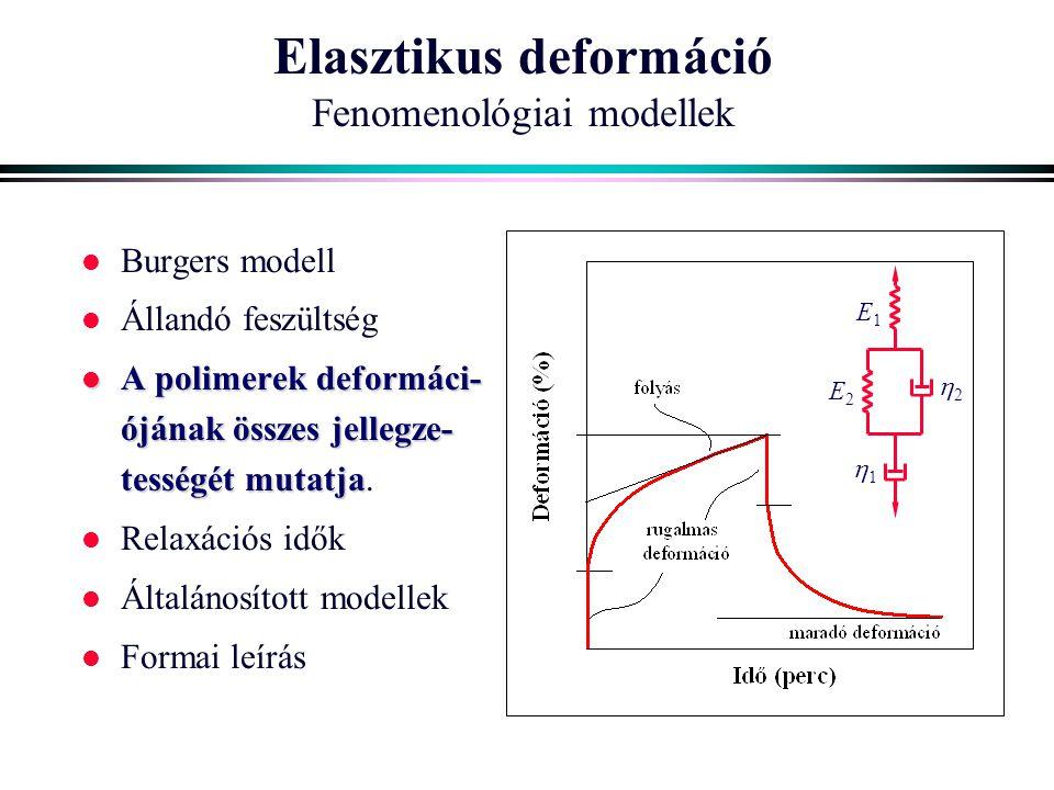 Elasztikus deformáció Fenomenológiai modellek l Burgers modell l Állandó feszültség l A polimerek deformáci- ójának összes jellegze- tességét mutatja