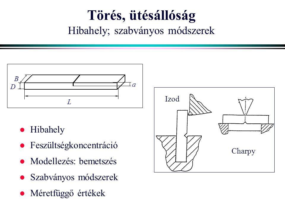 Törés, ütésállóság Hibahely; szabványos módszerek l Hibahely l Feszültségkoncentráció l Modellezés: bemetszés l Szabványos módszerek l Méretfüggő érté