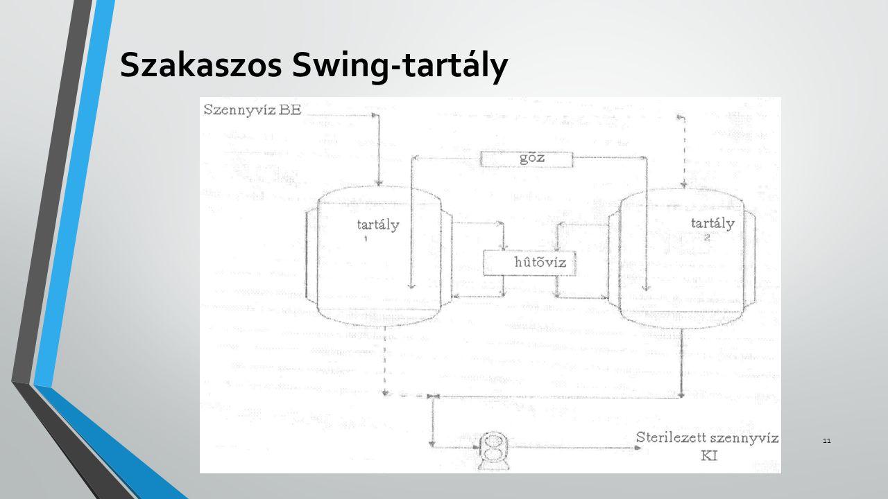 Szakaszos Swing-tartály 11