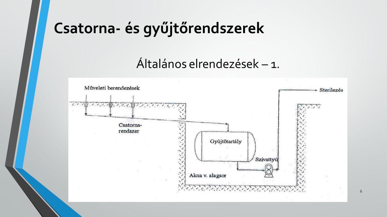 Csatorna- és gyűjtőrendszerek Általános elrendezések – 1. 6