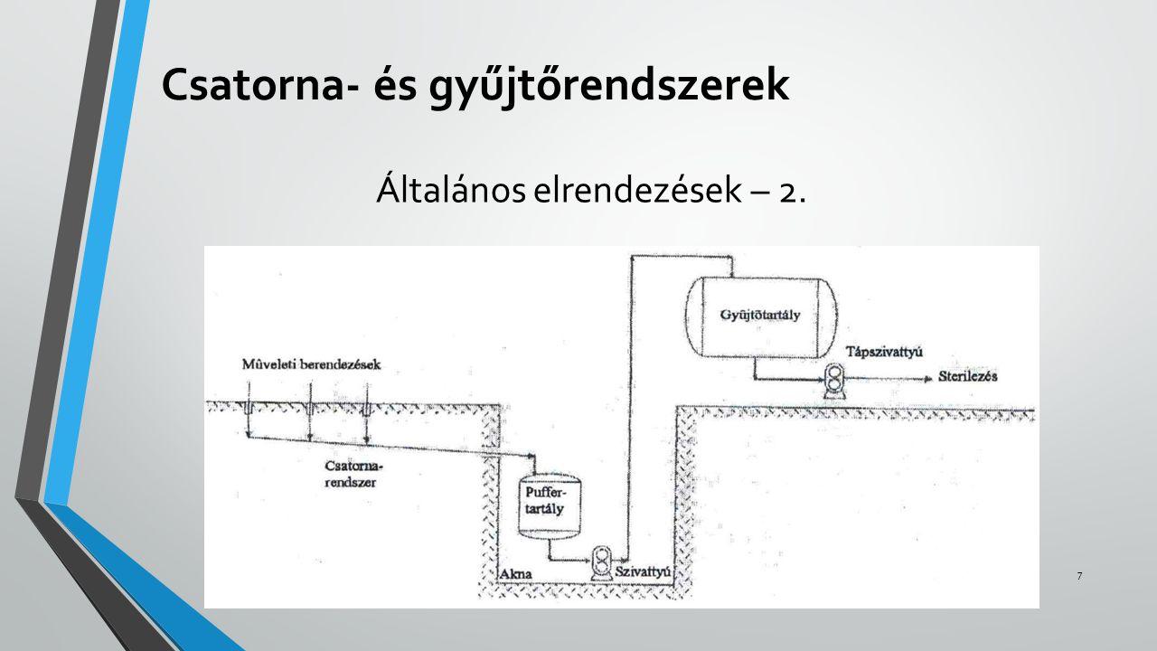 Csatorna- és gyűjtőrendszerek Általános elrendezések – 2. 7